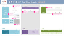 부동산 계산기Real Estate Caculator