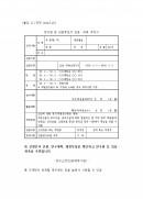 연구원임용 규정(서울대학교)