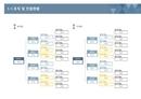 사업계획서 조직 및 인원현황(가로형)