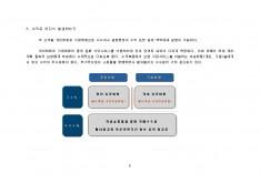 임상 영양관리 콘텐츠 서비스 사업계획서 - 회사소개서 홍보자료 #8
