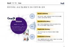 유전자 검사 형질전환 동식물 개발 투자제안서 - 회사소개서 홍보자료 #12