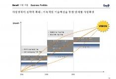 유전자 검사 형질전환 동식물 개발 투자제안서 - 회사소개서 홍보자료 #14