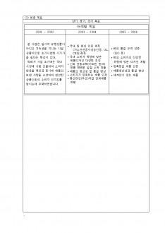 유니밸브 및 현관모니터 개발 투자제안서 - 회사소개서 홍보자료 #8