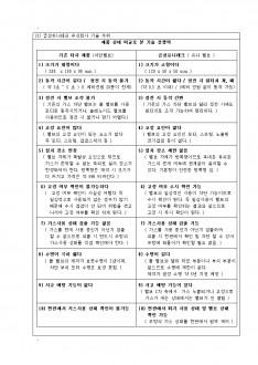 유니밸브 및 현관모니터 개발 투자제안서 - 회사소개서 홍보자료 #14