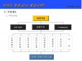 경품추첨사이트 개발 다박닷컴 사업계획서 - 회사소개서 홍보자료