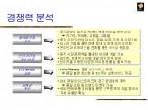 잉크 및 전산소모품 도소매 베스트 아이 투자제안서 - 회사소개서 홍보자료