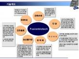 천연 섬유질 축산사료를 생산하는 퓨전바이오테크 투자제안서 - 회사소개서 홍보자료