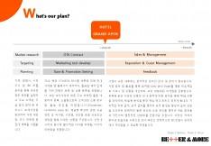 호텔 객실 체계적 판매 대행 제안 - 회사소개서 홍보자료 #5