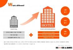 호텔 객실 체계적 판매 대행 제안 - 회사소개서 홍보자료 #7