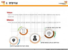 기업교육 및 서비스컨설팅을 위한 제안서 - 회사소개서 홍보자료 #5