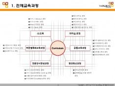 기업교육 및 서비스컨설팅을 위한 제안서 - 회사소개서 홍보자료 #10