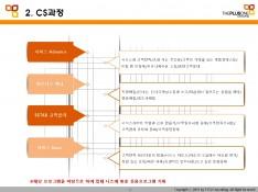 기업교육 및 서비스컨설팅을 위한 제안서 - 회사소개서 홍보자료 #11