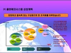 친환경 청정 생산설비 홍보 마케팅 제안서 - 회사소개서 홍보자료 #8