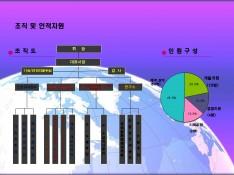 친환경 청정 생산설비 홍보 마케팅 제안서 - 회사소개서 홍보자료 #10