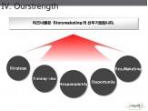 홍보 컨설팅 및 온라인 마케팅 사업계획서 - 회사소개서 홍보자료