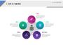 사업계획서 판매 및 매출계획(IT기업)