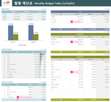 [2020년] 월별예산표Monthly Budget Table