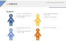 사업계획서 SWOT분석(어린이집)