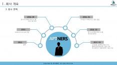 공동주택 장기수선 컨설팅 회사소개서 - 회사소개서 홍보자료 #6