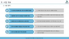 공동주택 장기수선 컨설팅 회사소개서 - 회사소개서 홍보자료 #10