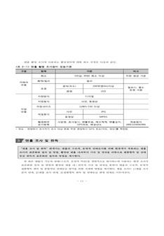 하수관로ㆍ맨홀 조사 및 상태등급 판단기준 표준매뉴얼 #15