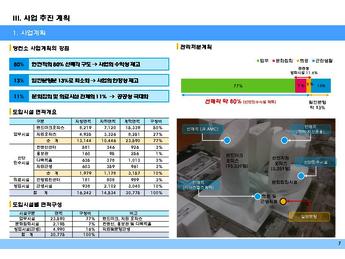 서울디지털산업단지 지원시설용지 재개발 사업제안서
