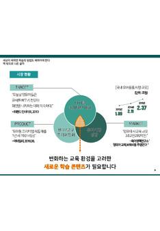 유아용 AR 스티커 사업제안서 #3