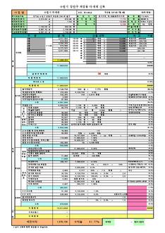 경기도 수원시 다세대주택 신축공사 수지분석표