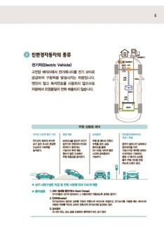 친환경 자동차 구매가이드 #5