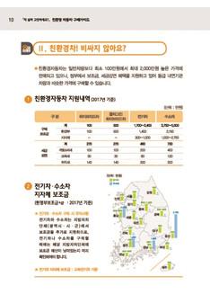 친환경 자동차 구매가이드 #10