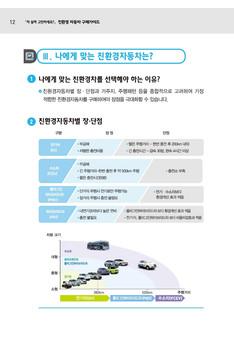 친환경 자동차 구매가이드 #12