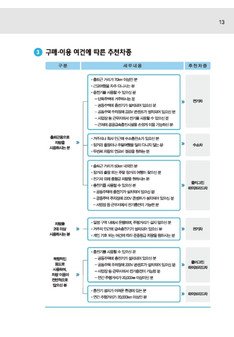 친환경 자동차 구매가이드 #13