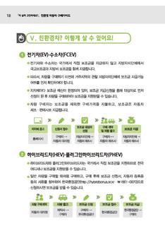 친환경 자동차 구매가이드 #18