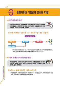 프랜차이즈 식품업체 위생관리 매뉴얼 #8