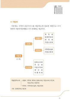 [2017년] 세금절약 가이드Ⅰ(부가가치세, 종합소득세) #16
