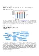 브랜드와 신제품 마케팅 보고서