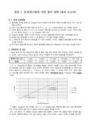 분광광도법에 의한 철의 정량 실험 보고서
