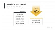 간편 전자계약 모두싸인 서비스소개서 - 회사소개서 홍보자료 #3