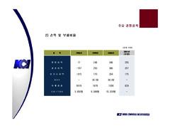 [한국컴퓨터] SI, 금융단말기 등 사업에 대한 회사소개서 - 사업계획서