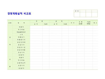 경영계획 실적비교표(항목샘플) - 섬네일 1page