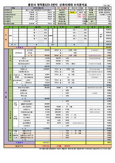 경기도 용인시 청덕동 다세대주택 신축공사 수지분석표