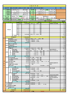경기도 평택시 신장동 오피스텔 신축공사 수지분석표