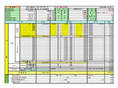 경기도 화성시 다세대주택 신축공사 수지분석표