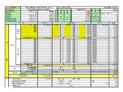 경기도 화성시 다세대주택 신축공사 수지분석표(2)