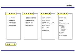 미용업체 경영전략 기획서<img src='http://imgs.yesform.com/z_n/imgs/2011/search_img/icon_click.gif' align='absmiddle' border='0' alt='추천'>