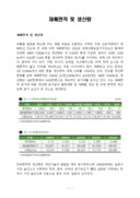 수박 재배면적과 생산량 및 투하노동력과 표준소득
