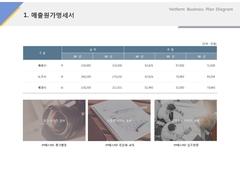 매출원가명세서(서비스업_온라인광고)