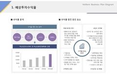 예상투자수익률(서비스업_온라인광고)