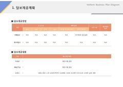 담보제공계획(서비스업_레져, 스포츠)