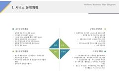 서비스운영계획(서비스업, 스포츠, 피트니스)
